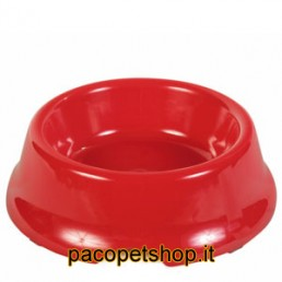 Cat Bowl Basic