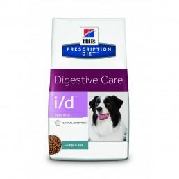 Hill's I/D Sensitive per Cani
