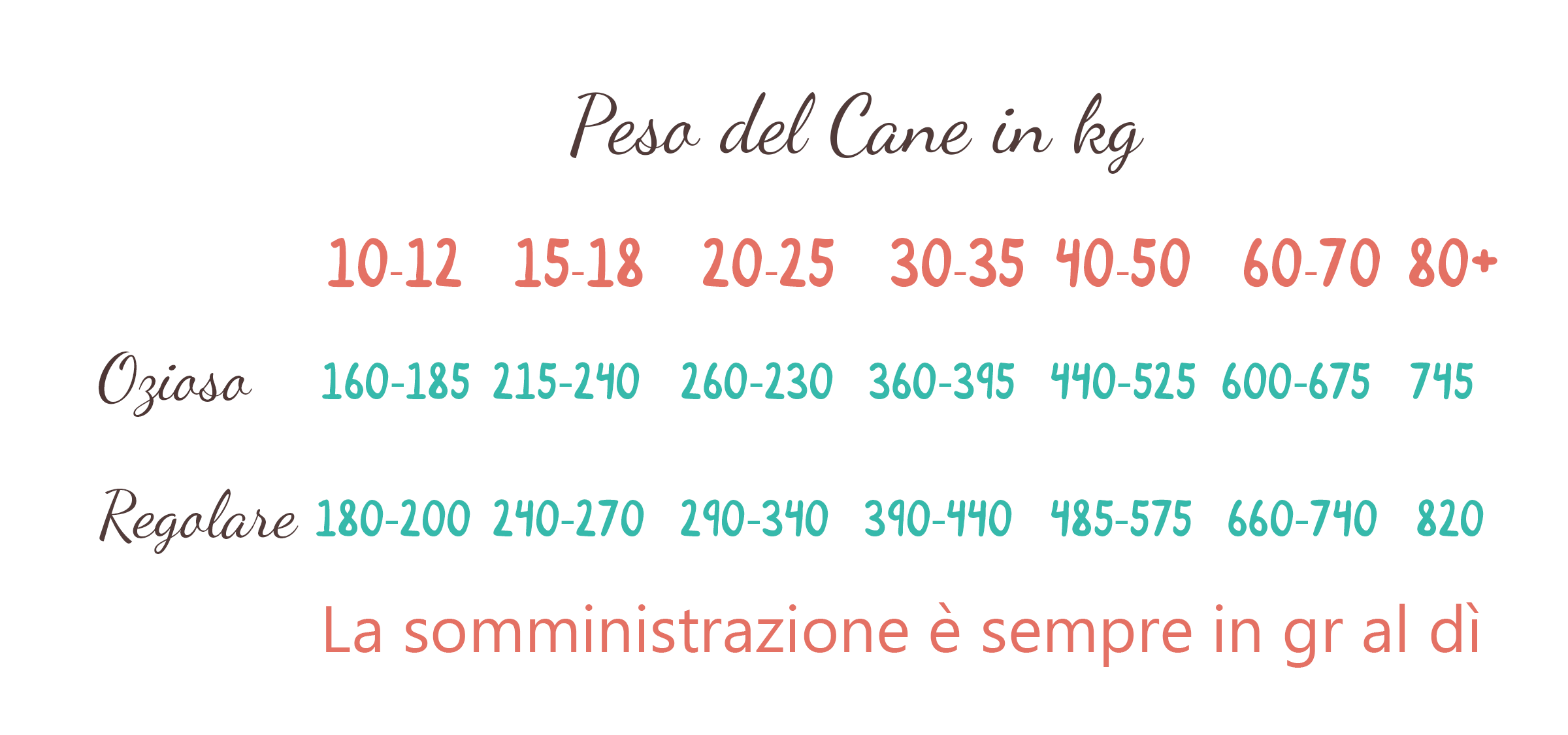 somministrazione-cane-allbreed.png